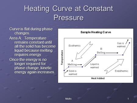 1Mullis Heating Curve at Constant Pressure Curve is flat during phase changes. Area A: Temperature remains constant until all the solid has become liquid.
