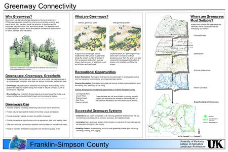 University of Kentucky College of Agriculture Landscape Architecture Franklin-Simpson County Greenways enhance the visual character and walkability of.