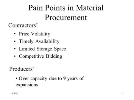 4/5/011 Pain Points in Material Procurement Price Volatility Timely Availability Limited Storage Space Competitive Bidding Contractors' Producers' Over.