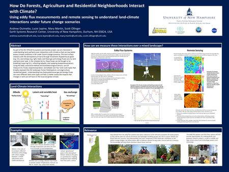 How Do Forests, Agriculture and Residential Neighborhoods Interact with Climate? Andrew Ouimette, Lucie Lepine, Mary Martin, Scott Ollinger Earth Systems.