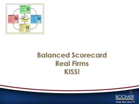 Think, Plan, Grow! ™. What is your experience level with the Balanced Scorecard in your firm? – Beginner (We know very little about it) – Intermediate.