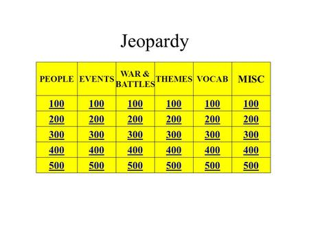Jeopardy PEOPLE 500 400 300 200 100 EVENTS WAR & BATTLES THEMESVOCAB MISC 100 200 300 400 500.
