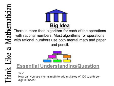 Big Idea There is more than algorithm for each of the operations with rational numbers. Most algorithms for operations with rational numbers use both mental.