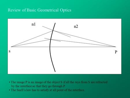 Review of Basic Geometrical Optics n1 n2 s P The image P is an image of the object S if all the rays from S are refracted by the interface so that they.