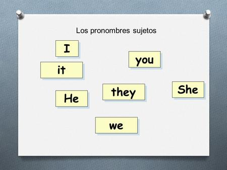 Los pronombres sujetos I I He we you She they it.