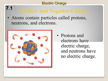 Atoms contain particles called protons, neutrons, and electrons. Protons and electrons have electric charge, and neutrons have no electric charge. Positive.