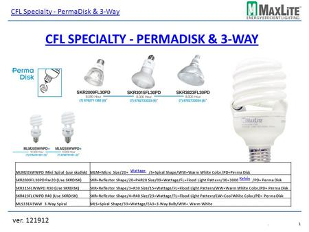 ENERGY EFFICIENT LIGHTING CFL SPECIALTY - PERMADISK & 3-WAY ver. 121912 CFL Specialty - PermaDisk & 3-Way.1.1 MLM20SWWPD Mini Spiral (use sksdisk)MLM=Micro.