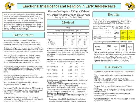 Emotional Intelligence and Religion in Early Adolescence Sasha Collings and Kayla Kelder Missouri Western State University Faculty Sponsor: Dr. Teddi Deka.