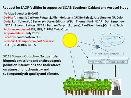Request for LAOF facilities in support of SOAS: Southern Oxidant and Aerosol Study SOAS Science Objective: To quantify biogenic emissions and anthropogenic.