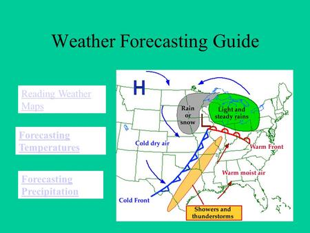 Weather Forecasting Guide Forecasting Temperatures Forecasting Precipitation Reading Weather Maps.