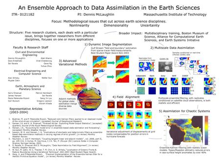 Multiscale ensemble filtering, with replicates conditioned on satellite cloud observations, is both realistic and efficient 2) Multiscale Data Assimilation.
