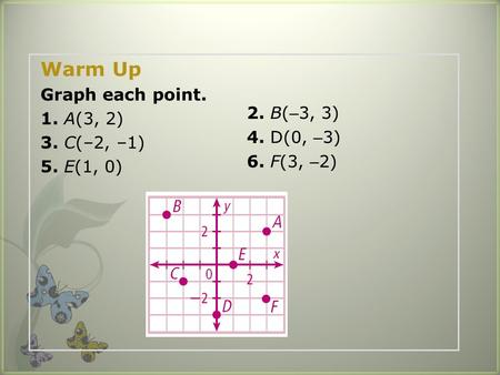 Warm Up Graph each point. 1. A(3, 2) 3. C(–2, –1) 5. E(1, 0) 2. B( – 3, 3) 4. D(0, – 3) 6. F(3, – 2)