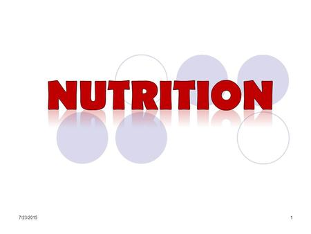 NUTRITION 7/23/2015.