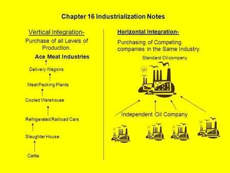 Chapter 16 Industrialization Notes Vertical Integration- Purchase of all Levels of Production. Ace Meat Industries Cattle Slaughter House Refrigerated.