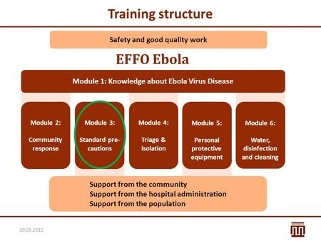 Training structure EFFO Ebola Safety and good quality work