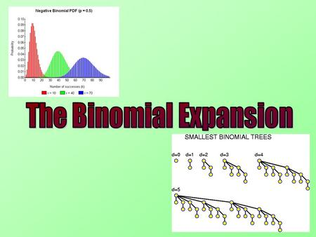 Introduction Binomial Expansion is a way of expanding the same bracket very quickly, whatever power it is raised to It can be used in probability, in.