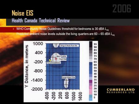 2006 Noise EIS Health Canada Technical Review  WHO Community Noise Guidelines threshold for bedrooms is 30 dBA L eq  Predicted ambient noise levels outside.