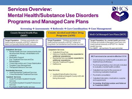 Services Overview: Mental Health/Substance Use Disorders Programs and Managed Care Plans 1 Medi-Cal Managed Care Plans (MCP) County Mental Health Plan.