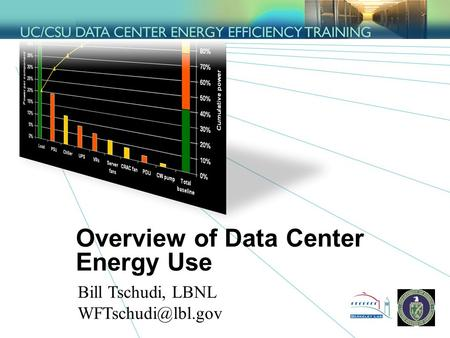 Overview of Data Center Energy Use Bill Tschudi, LBNL