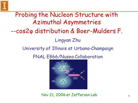 1 Probing the Nucleon Structure with Azimuthal Asymmetries --cos2φ distribution & Boer-Mulders F. Lingyan Zhu University of Illinois at Urbana-Champaign.