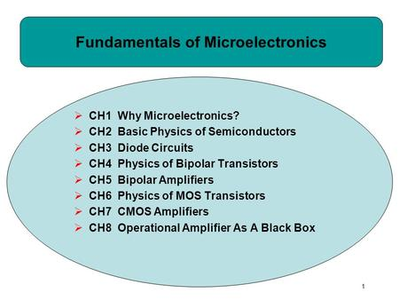 1 Fundamentals of Microelectronics  CH1 Why Microelectronics?  CH2 Basic Physics of Semiconductors  CH3 Diode Circuits  CH4 Physics of Bipolar Transistors.