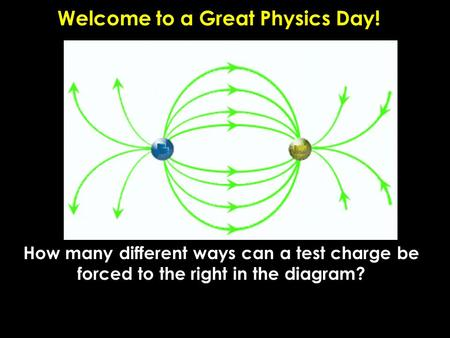 How many different ways can a test charge be forced to the right in the diagram? Welcome to a Great Physics Day!