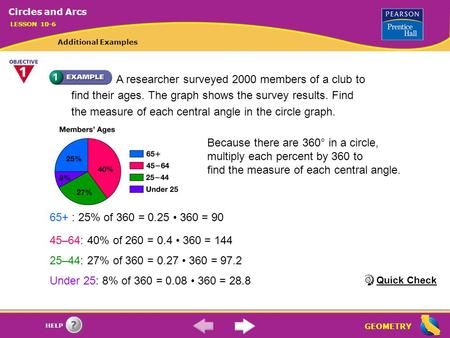 GEOMETRY HELP Because there are 360° in a circle, multiply each percent by 360 to find the measure of each central angle. 65+ : 25% of 360 = 0.25 360 =