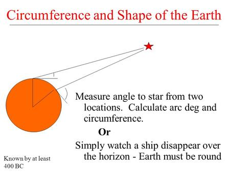 Circumference and Shape of the Earth Measure angle to star from two locations. Calculate arc deg and circumference. Or Simply watch a ship disappear over.