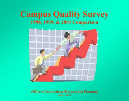 Campus Quality Survey 1998, 1999, & 2001 Comparison Office of Institutional Research & Planning July 5, 2001.