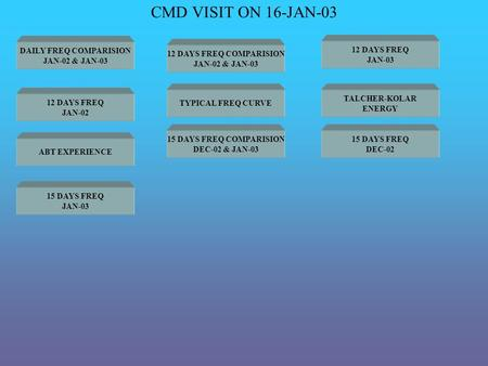 CMD VISIT ON 16-JAN-03 DAILY FREQ COMPARISION JAN-02 & JAN-03 12 DAYS FREQ COMPARISION JAN-02 & JAN-03 12 DAYS FREQ JAN-03 12 DAYS FREQ JAN-02 TYPICAL.