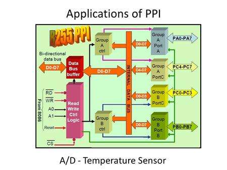 Applications of PPI A/D - Temperature Sensor. Analog to Digital.