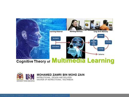INTRODUCTIONTHEORYAPPLICATIONCONCLUSIONBIBLIOGRAPHY Multimedia Learning Cognitive Theory of Multimedia Learning MOHAMED ZAMRI BIN MOHD ZAIN INSTRUCTIONAL.
