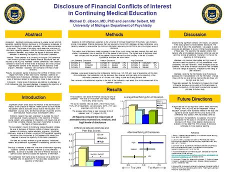 Disclosure of Financial Conflicts of Interest in Continuing Medical Education Michael D. Jibson, MD, PhD and Jennifer Seibert, MD University of Michigan.