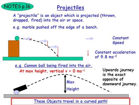 "Projectiles A ""projectile"" is an object which is projected (thrown, dropped, fired) into the air or space. e.g. marble pushed off the edge of a bench."