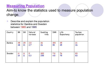 Measuring Population Aim-to know the statistics used to measure population change. Describe and explain the population statistics for Gambia and Sweden.