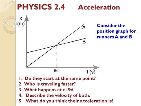 PHYSICS 2.4 Acceleration 1. Do they start at the same point? 2. Who is traveling faster? 3. What happens at t=5s? 4.Describe the velocity of both. 5.What.