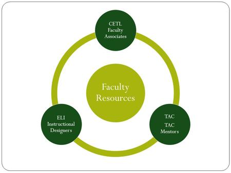 Faculty Resources CETL Faculty Associates TAC TAC Mentors ELI Instructional Designers.