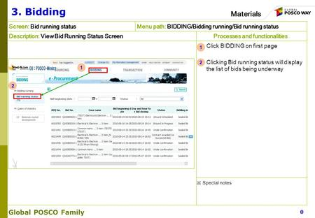 Global POSCO Family 0 Screen: Bid running status Menu path: BIDDING/Bidding running/Bid running status Description: View Bid Running Status ScreenProcesses.