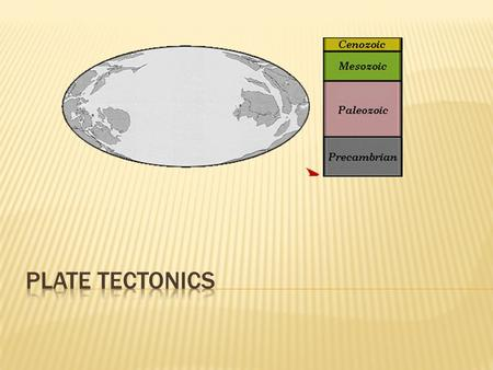 Lithosphere: Crust and solid upper mantle. Asthenosphere: Plastic, movable part of the mantle. Outer.