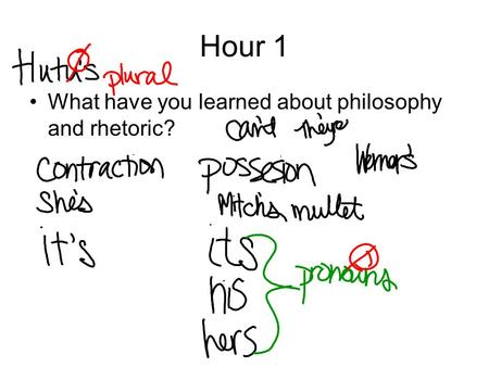 what i have learned about philosophy Reasons to study philosophy and learning outcomes philosophy is an attempt to understand some fundamental and important issues in our lives these include questions about the existence of god, whether we can ever get the truth about the world, and whether we are able to know the right thing to do.