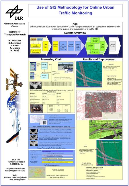 Use of GIS Methodology for Online Urban Traffic Monitoring German Aerospace Center Institute of Transport Research M. Hetscher S. Lehmann I. Ernst A. Lippok.