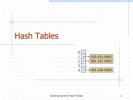 Dictionaries and Hash Tables1 Hash Tables   0 1 2 3 4 451-229-0004 981-101-0002 025-612-0001.