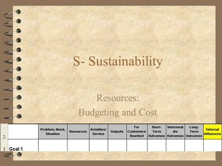 S- Sustainability Resources: Budgeting and Cost. Agenda 1. Discuss readings- Brooks Chapters 6, 7 and 8 4Brainstorm sources of income and cost 2. Hands.