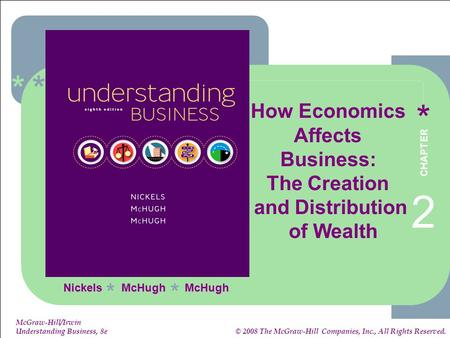 ****** 2-1 1-1 McGraw-Hill/Irwin Understanding Business, 8e © 2008 The McGraw-Hill Companies, Inc., All Rights Reserved. Nickels McHugh McHugh ** How Economics.