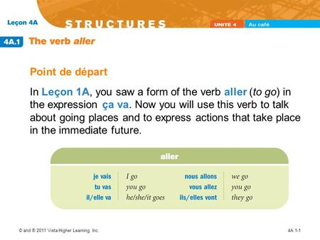 © and ® 2011 Vista Higher Learning, Inc.4A.1-1 Point de départ In Leçon 1A, you saw a form of the verb aller (to go) in the expression ça va. Now you will.
