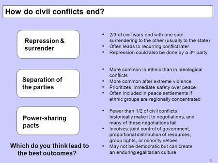 0 How do civil conflicts end? Repression & surrender Separation of the parties 2/3 of civil wars end with one side surrendering to the other (usually to.