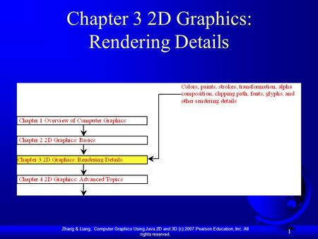 Zhang & Liang, Computer Graphics Using Java 2D and 3D (c) 2007 Pearson Education, Inc. All rights reserved. 1 Chapter 3 2D Graphics: Rendering Details.
