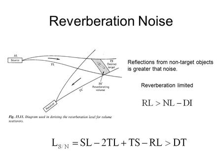 Reverberation Noise Reflections from non-target objects is greater that noise. Reverberation limited.
