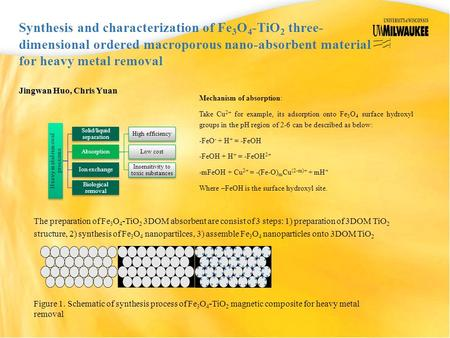 Jingwan Huo, Chris Yuan Synthesis and characterization of Fe 3 O 4 -TiO 2 three- dimensional ordered macroporous nano-absorbent material for heavy metal.