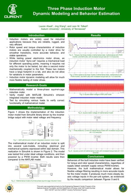 T L = 0.5 Fig. 6. dq-axis stator voltage of mathematical model. Three Phase Induction Motor Dynamic Modeling and Behavior Estimation Lauren Atwell 1, Jing.